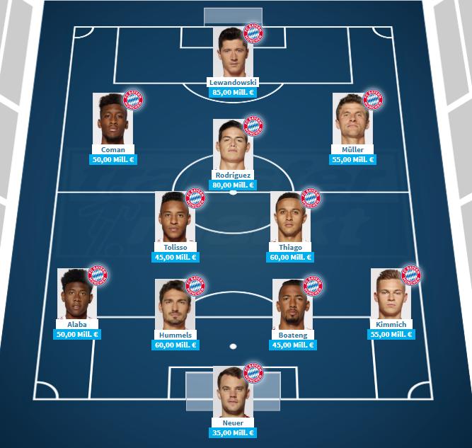 Echipa ideala Bundesliga