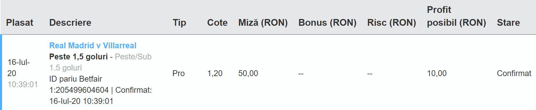 Bilet Exchange 16.07.2020